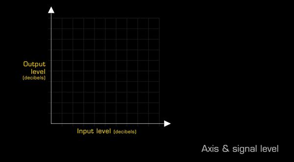 Compression action diagrams video tutorial script - Project studio